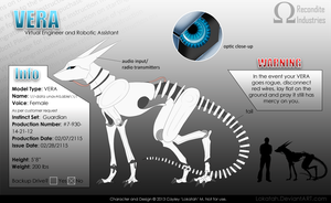 VERA 2014 Reference Sheet by Aviseya