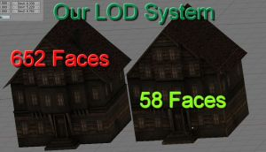 Our LOD System by DennisH2010
