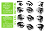 Eye Tutorial by Tirisias