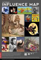 Influence Map by FutureDwight