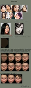 Face texturing tutorial by parallelno