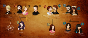 Wyndham-Snodgrass Family Tree by JLMagian