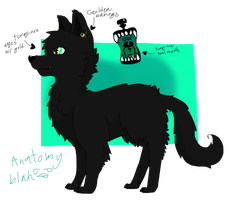 .::I must agree, your just like me::. by lunurwolf