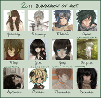 Summary of Art 2011 by Cierion