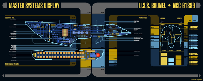 USS Brunel (NCC-61889) - Master Systems Display by sumghai
