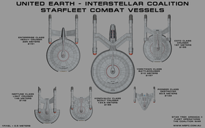 TCW Earth Combat Fleet Chart by Majestic-MSFC