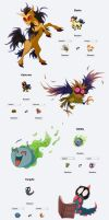 PokeFusion GO! by JWiesner