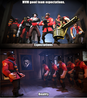 Reality of MVM by Pyromanik