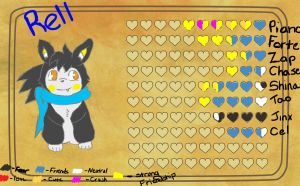 Rell's Heart Chart :Updated: by TE-Lightning