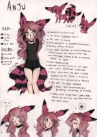 Anju profile by lulu-fly