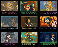 Total Drama Good Neutral Evil Meme by Luck-Lupin