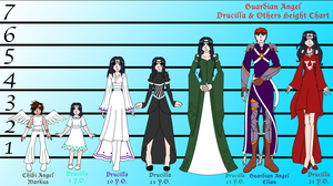 Guardian Angel Drucilla and Others Height Chart by TorresAdlinCDL91