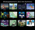 Whatsapokemon's Art summary for 2013 by Whatsapokemon