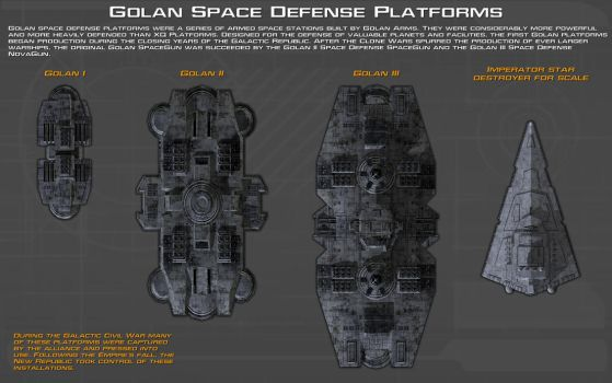 Golan Space Defense Platforms tech readout [New] by unusualsuspex