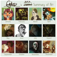 2014 Summary of Art by GalooGameLady