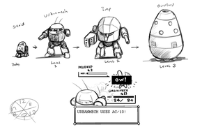 Urbanmech Evolution by Norsehound