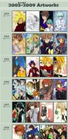 art meme 2003-2009 by XMenouX