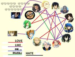 My Fairy Tail Yaoi Ships! ahee *giggles* by ZinniaSnowdrop