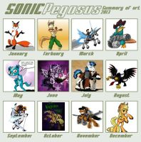 Summary of art 2013 by SonicPegasus