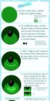How to draw anime eyes Free! Style. by Amelienneko