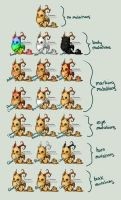 Choubou Mutation Chart by MCAdoptables