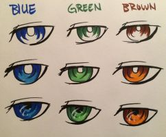 How I Color My Eyes by XxSoaringHeartxX