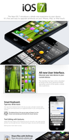 iOS 7 Concept by diegosella