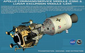 Apollo CSM and LEM Tech Readout [new] by unusualsuspex