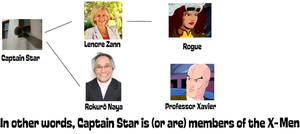 Captain Star played by X-Men by Percyfan94
