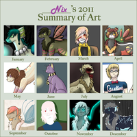Year in Review 2011 by Nix-Sil