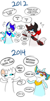 The Evolution of Our Friendship by DualTailed
