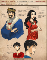 TP: Royal Family Design by Minuiko