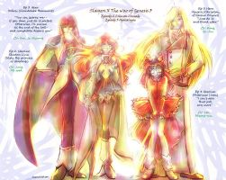 Slayers X TheWarofGenesis3pt1 ep2.3 crossover by EugeneCh