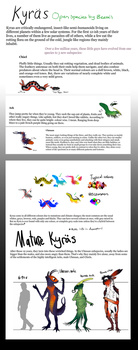 Kyra species reference (Outdated) by Bezrail