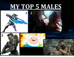 Top 5 Males by Reala597