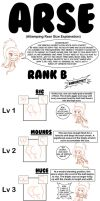 ARSE Scale (Rank B) by Oxdarock