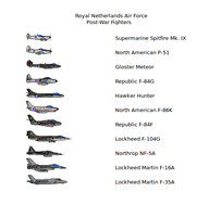 RNLAF Post WWII Fighters by darthpandanl