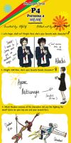 Persona4 - SPOILERS FROM START by french-teapot