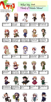 What my dad thinks about Hetalia by StellaMarris
