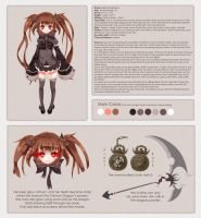 Mikka - Character Sheet by icurunin