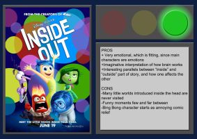 Inside Out - Movie Review by BlueprintPredator