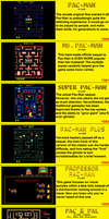 History of Pac-Man by RyanSilberman