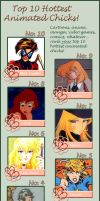 Top 10 Hottest Animated Chicks by jutsfortehlulz