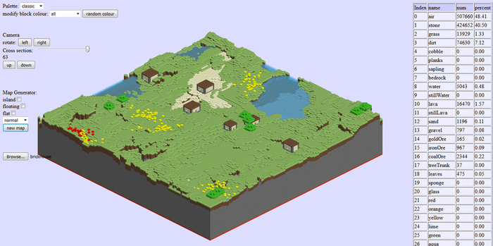 Isometric Terrain Render by Jerralon