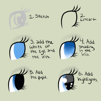 Digital MLP Eye Tutorial by frostykat13