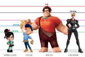 Wreck-it Ralph Height Chart by Cook-it-Courtney