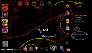 (FNAF) - Shipping meme -UPDATED- by New-ToyChica