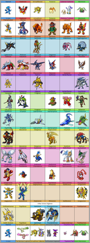Armor Digimon Sprites by Wooded-Wolf