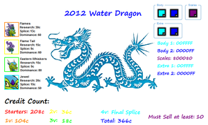 Year of the Water Dragon Preview by tropical395