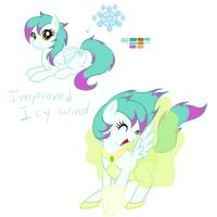 Brand new Icy Wind by NekoYasha-Raimu